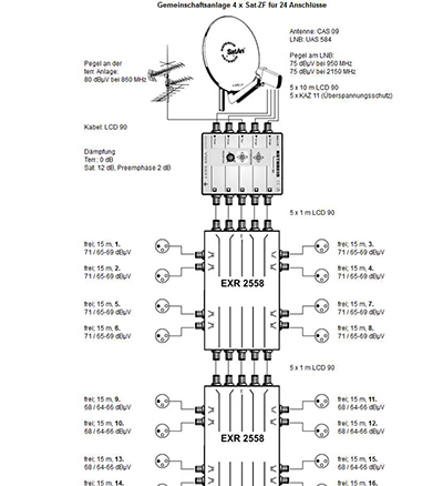 Elektro-Wesser Partner für Gebäudeautomatisierung ...